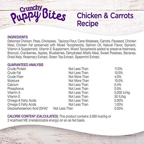 Wellness Natural Pet Food Grain-Free Crunchy Puppy Bites Chicken & Carrots Recipe Dog Treats, 6 Ounce Bag (89016)