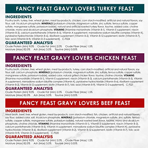 Purina Fancy Feast Gravy Wet Cat Food Variety Pack, Gravy Lovers Poultry & Beef Feast