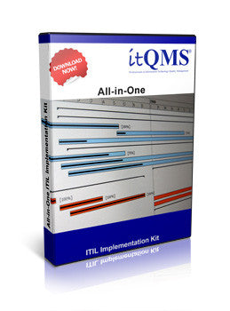ITIL Implementation Kits - ITIL Business Relationship Management Implementation Kit