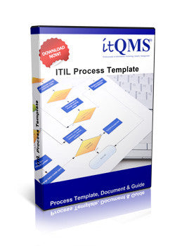 ITIL Process Templates - Design Coordination Process Template, Document And Guide