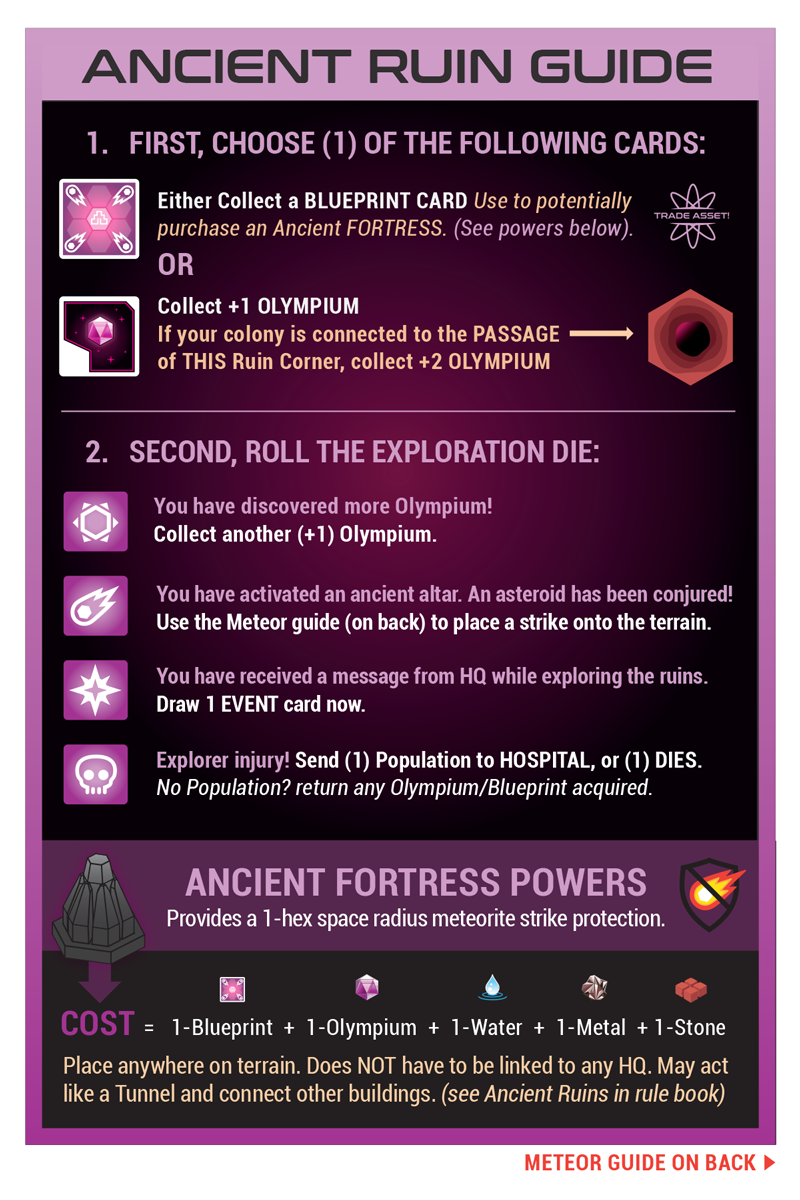 Guide Card