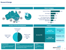 Load image into Gallery viewer, Australian Corporate Fleet Insights: First Edition (2018)