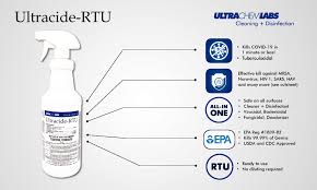 Ultracide-RTU Disinfectant and Cleaner