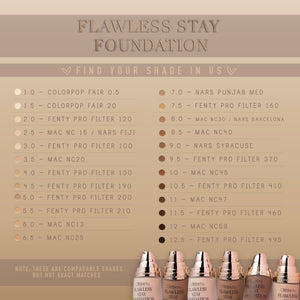 Base Flawless Stay Foundation FS 9.5 Beauty Creations 3 PZS