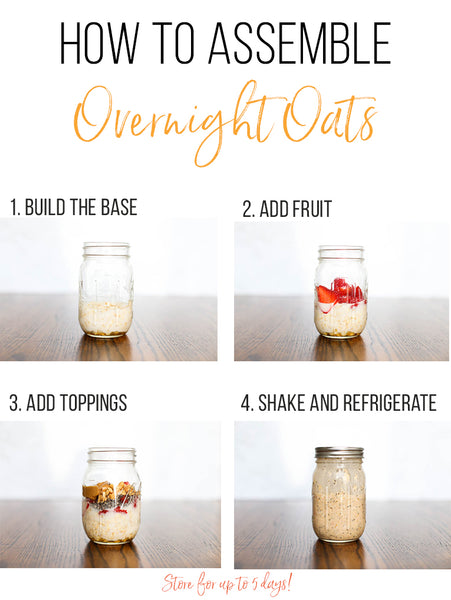 Overnight Oats Infographic