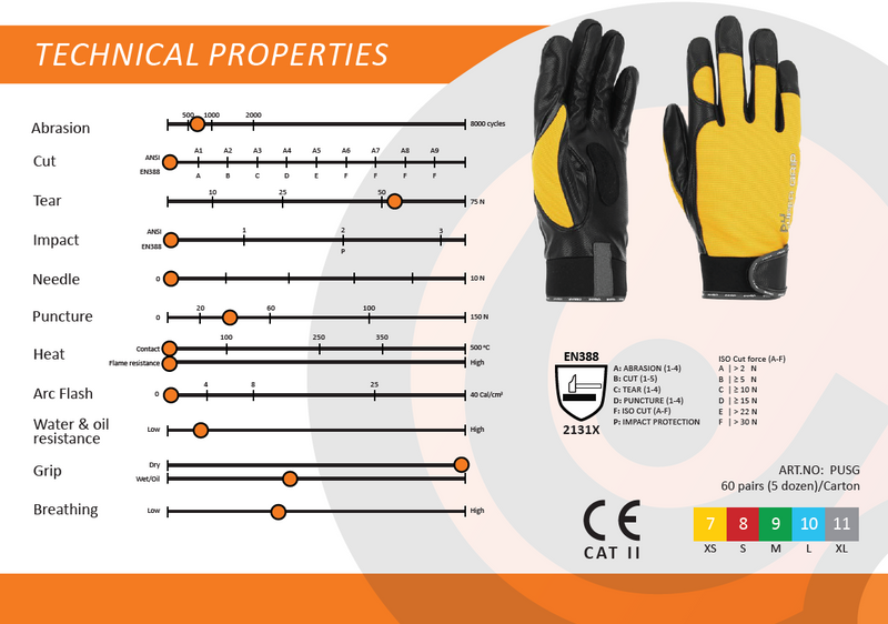 Eureka PU Super Grip Gloves