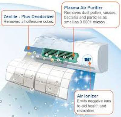 "Split Air Conditioner & Air Cleaner Filter ""Deodorising Carbon  with Nano Technology"""