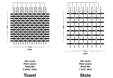 Diagrammatic representation of a khadi towel and khadi stole weave