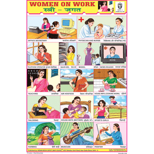 WOMEN ON WORK SIZE 24 X 36 CMS CHART NO. 100 - Indian Book Depot (Map House)