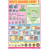 WEIGHTS, MEASURES & MONEY CHART SIZE 12X18 (INCHS) 300GSM ARTCARD