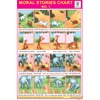 MORAL STORIES CHART NO. 1 CHART SIZE 12X18 (INCHS) 300GSM ARTCARD - Indian Book Depot (Map House)