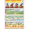 MORAL STORIES CHART NO. 2 SIZE 24 X 36 CMS CHART NO. 117 - Indian Book Depot (Map House)