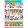 MORAL STORIES CHART NO. 4 SIZE 24 X 36 CMS CHART NO. 119 - Indian Book Depot (Map House)