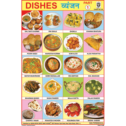 OUR DISHES PART I SIZE 24 X 36 CMS CHART NO. 124 - Indian Book Depot (Map House)