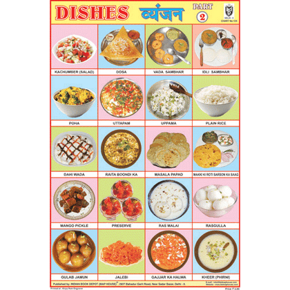 OUR DISHES PART II SIZE 24 X 36 CMS CHART NO. 125 - Indian Book Depot (Map House)