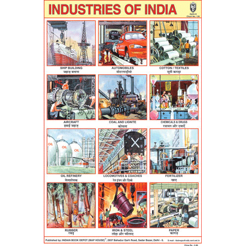 INDUSTRIES OF INDIA SIZE 24 X 36 CMS CHART NO. 135 - Indian Book Depot (Map House)