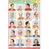 SCIENTISTS OF INDIA CHART SIZE 12X18 (INCHS) 300GSM ARTCARD