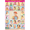 GREAT WOMEN OF INDIA SIZE 24 X 36 CMS CHART NO. 164 - Indian Book Depot (Map House)
