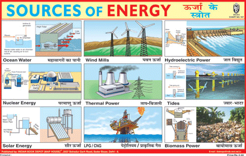 SOURCES OF ENERGY SIZE 24 X 36 CMS CHART NO. 167 - Indian Book Depot (Map House)