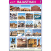 RAJASTHAN SIZE 24 X 36 CMS CHART NO. 191 - Indian Book Depot (Map House)