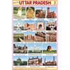 UTTAR PRADESH SIZE 24 X 36 CMS CHART NO. 193 - Indian Book Depot (Map House)