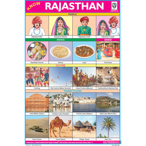 KNOW RAJASTHAN CULTURE SIZE 24 X 36 CMS CHART NO. 195 - Indian Book Depot (Map House)