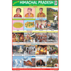 KNOW HIMACHAL PRADESH (VISTI TO HILL STATION) CHART SIZE 12X18 (INCHS) 300GSM ARTCARD - Indian Book Depot (Map House)