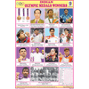 INDIAN OLYMPIC MEDAL WINNERS CHART SIZE 12X18 (INCHS) 300GSM ARTCARD - Indian Book Depot (Map House)