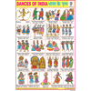 DANCES OF INDIA CHART SIZE 12X18 (INCHS) 300GSM ARTCARD - Indian Book Depot (Map House)