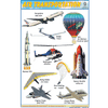 AIR TRANSPORTATION CHART SIZE 12X18 (INCHS) 300GSM ARTCARD - Indian Book Depot (Map House)