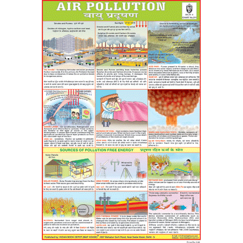 AIR POLLUTION CHART SIZE 12X18 (INCHS) 300GSM ARTCARD - Indian Book Depot (Map House)