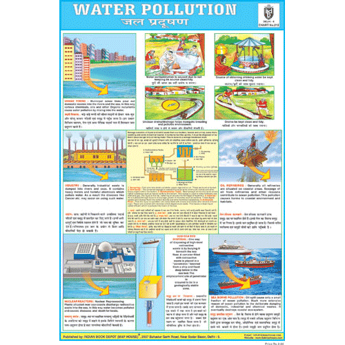 WATER POLLUTION SIZE 24 X 36 CMS CHART NO. 212 - Indian Book Depot (Map House)