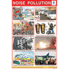 NOISE POLLUTION CHART SIZE 12X18 (INCHS) 300GSM ARTCARD - Indian Book Depot (Map House)