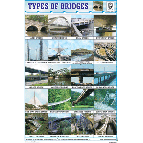 TYPES OF BRIDGES CHART SIZE 12X18 (INCHS) 300GSM ARTCARD - Indian Book Depot (Map House)