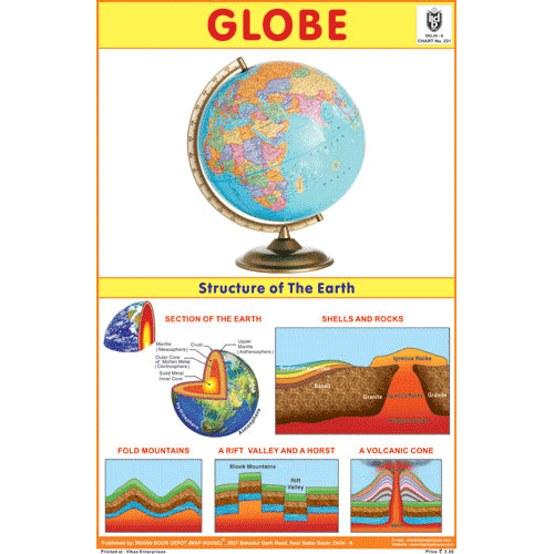 GLOBLE SIZE 24 X 36 CMS CHART NO. 231 - Indian Book Depot (Map House)