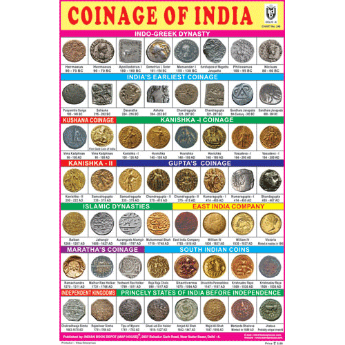 COINAGE OF INDIA CHART SIZE 12X18 (INCHS) 300GSM ARTCARD - Indian Book Depot (Map House)