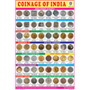 COINAGE OF INDIA SIZE 24 X 36 CMS CHART NO. 248 - Indian Book Depot (Map House)