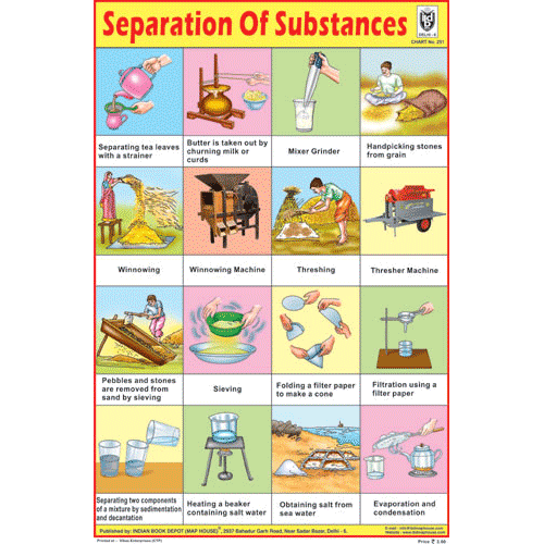 SEPARATION OF SUBSTANCES CHART SIZE 12X18 (INCHS) 300GSM ARTCARD - Indian Book Depot (Map House)