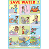 SAVE WATER SIZE 24 X 36 CMS CHART NO. 254 - Indian Book Depot (Map House)