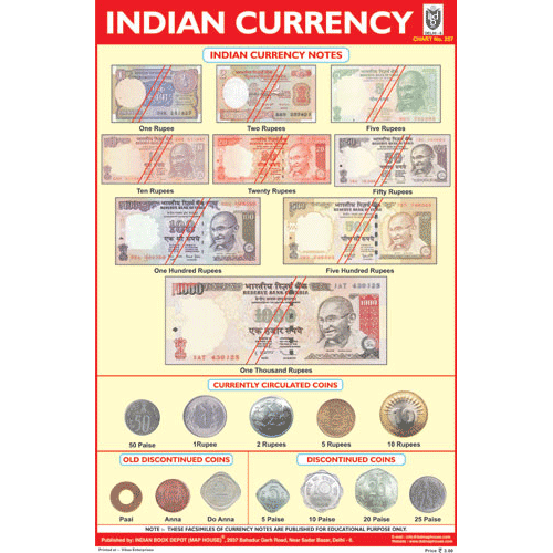 INDIAN CURRENCY CHART SIZE 12X18 (INCHS) 300GSM ARTCARD - Indian Book Depot (Map House)