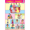 FAMILY CHART SIZE 12X18 (INCHS) 300GSM ARTCARD - Indian Book Depot (Map House)