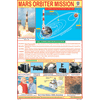 MARS ORBITER MISSION SWACCH BHARAT MISSION SIZE 24 X 36 CMS CHART NO. 265 - Indian Book Depot (Map House)