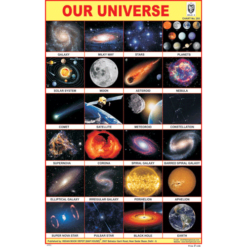 OUR UNIVERSE CHART SIZE 12X18 (INCHS) 300GSM ARTCARD