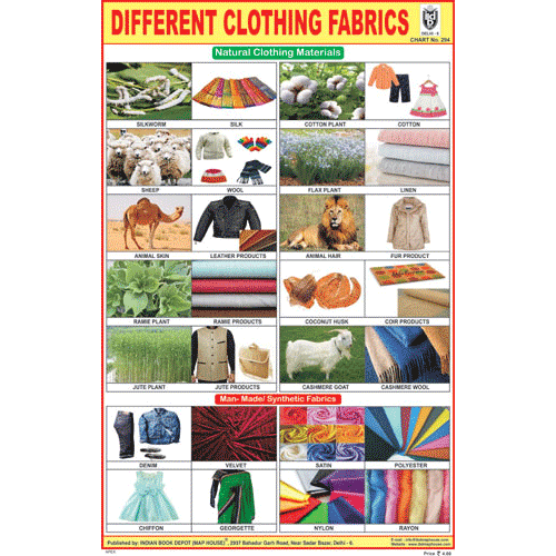 DIFFERENT CLOTHING FABRICS SIZE 24 X 36 CMS CHART NO. 294 - Indian Book Depot (Map House)