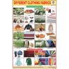 DIFFERENT CLOTHING FABRICS CHART SIZE 12X18 (INCHS) 300GSM ARTCARD - Indian Book Depot (Map House)