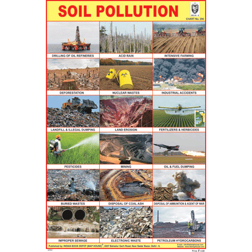 SOIL POLLUTION SIZE 24 X 36 CMS CHART NO. 296 - Indian Book Depot (Map House)