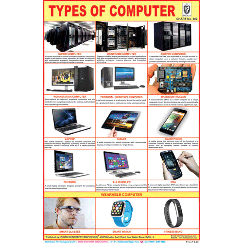 TYPES OF COMPUTER SIZE 24 X 36 CMS CHART NO. 302 - Indian Book Depot (Map House)