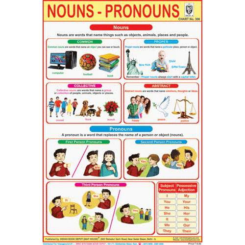 NOUNS PRONOUNS CHART SIZE 12X18 (INCHS) 300GSM ARTCARD - Indian Book Depot (Map House)