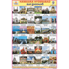 HAMARA HYDERABAD CHART SIZE 12X18 (INCHS) 300GSM ARTCARD - Indian Book Depot (Map House)