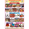 TELANGANA CULTURE SIZE 24 X 36 CMS CHART NO. 313 - Indian Book Depot (Map House)